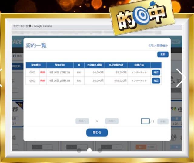 競艇チャンピオン有料情報実績