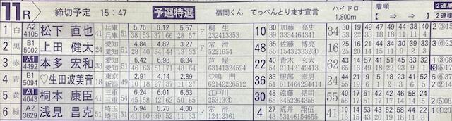 浜名湖11Rの新聞