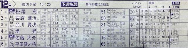 浜名湖12R解体新書記念競走の出走表
