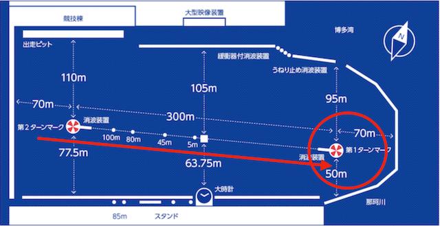 福岡競艇場の水面図