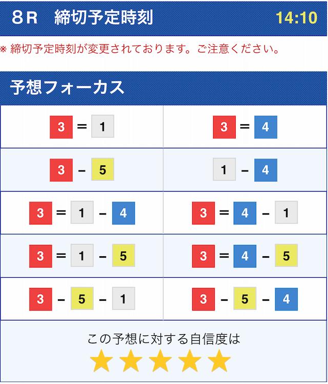 競艇ダイヤモンドの有料予想2020年12月3日江戸川8Rのコンピューター予想