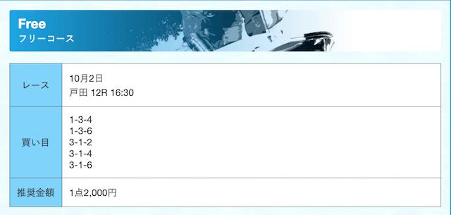 フルスロットルの戸田12Rの買い目