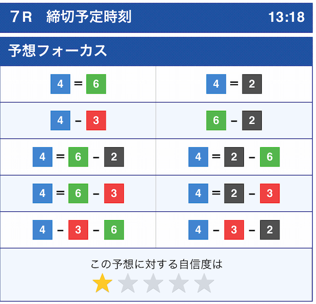 ボートレース公式2020年12月15日コンピューター予想(尼崎)