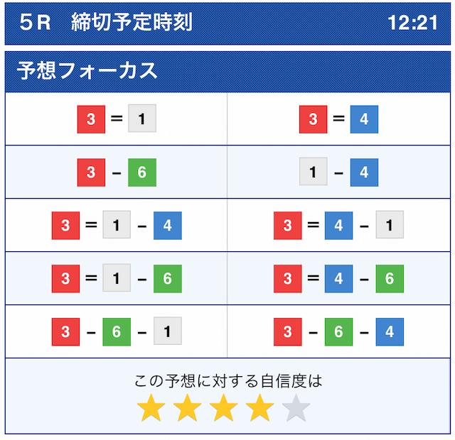 ボートレース公式2020年11月11日尼崎5R予想