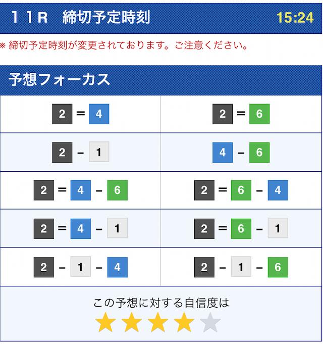 ボートレース公式2020年12月3日尼崎11Rのコンピューター予想