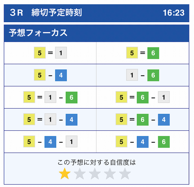ボートレース2021年1月18日丸亀3R