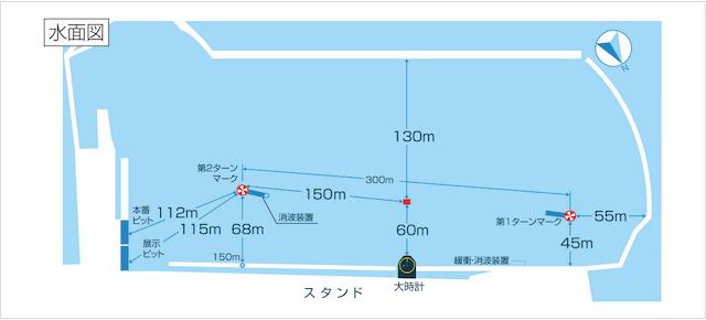 徳山競艇場の水面図