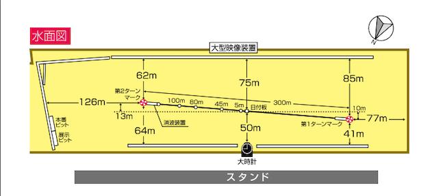 若松競艇場の水面図
