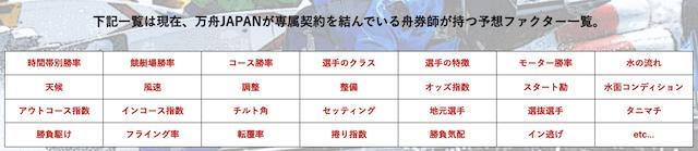 万舟ジャパン指数ファクター一覧