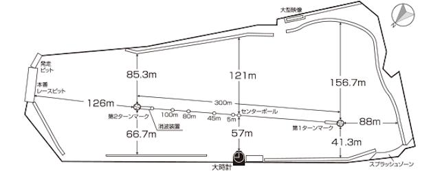 蒲郡競艇の水面図