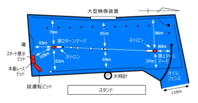 平和島競艇場の水面図