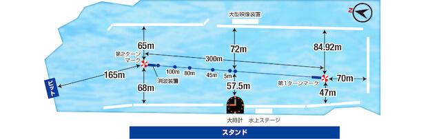 桐生競艇場 水面図