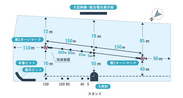 宮島競艇場の水面図画像