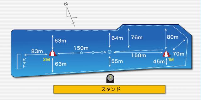 鳴門競艇 水面図