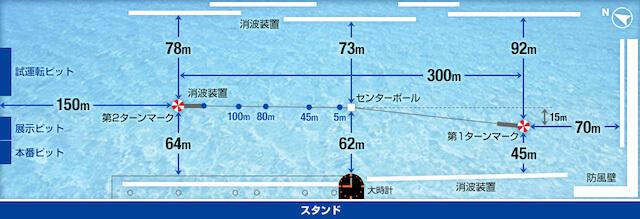 三国競艇 水面画像