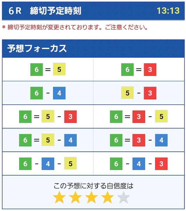 ファイナルボート宮島6R コンピュータ予想